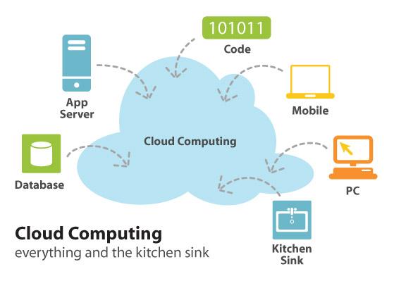 ieee internet computing: